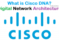 Cisco DNA
